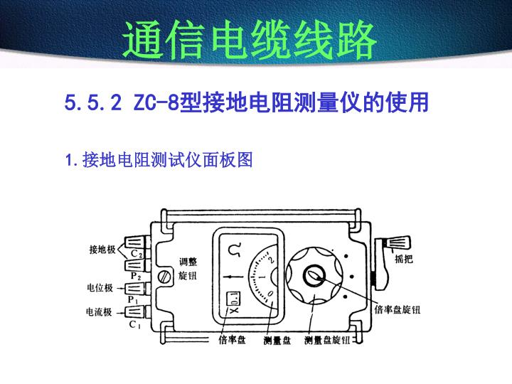 5.5.2 ZC-8
