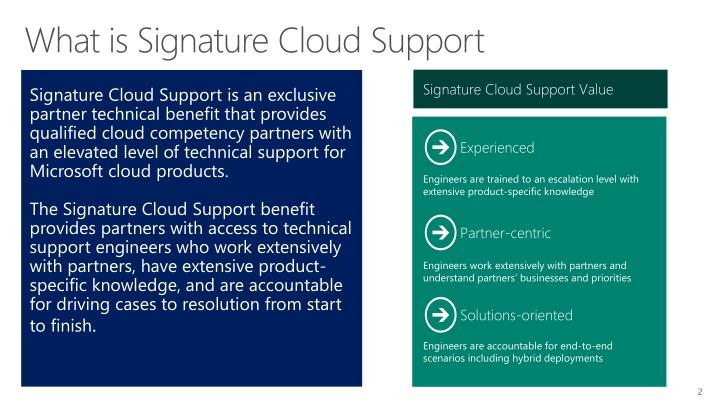 What is signature cloud support