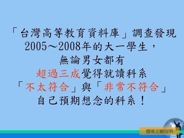 「台灣高等教育資料庫」調查發現