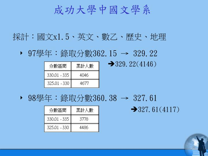 成功大學中國文學系