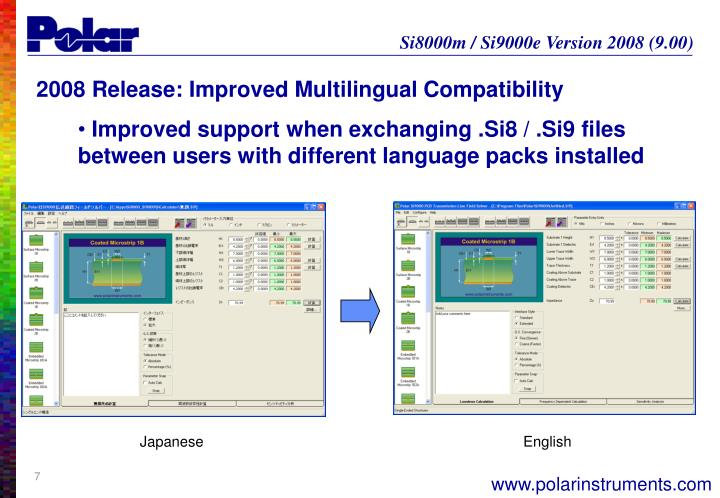 2008 Release: Improved Multilingual Compatibility