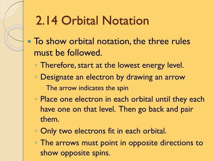 2.14 Orbital Notation