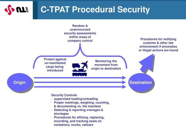 Ppt C Tpat Customs Amp Trade Partnership Against