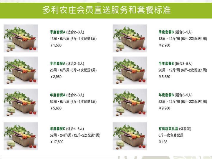 常规会员卡套餐价格