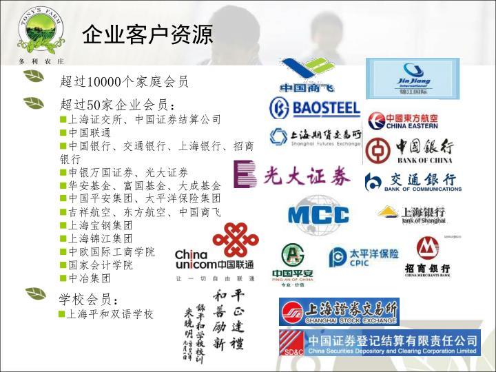 企业客户资源