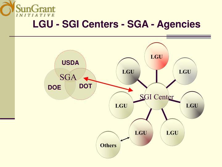 LGU - SGI Centers - SGA - Agencies