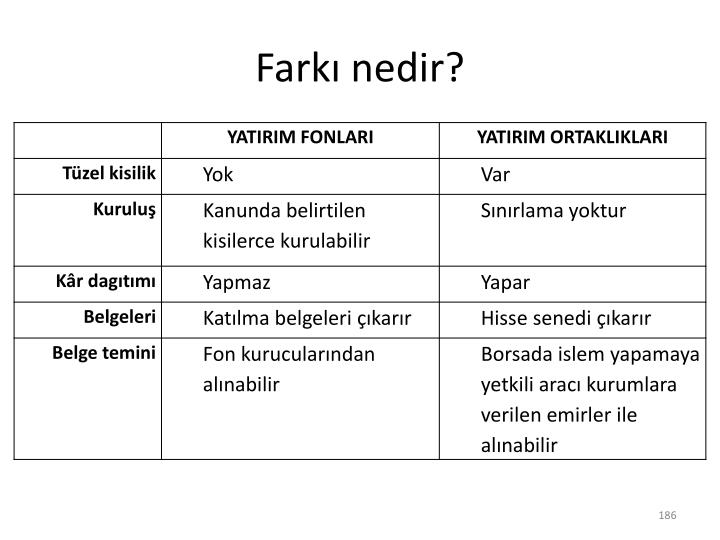 Farkı nedir?