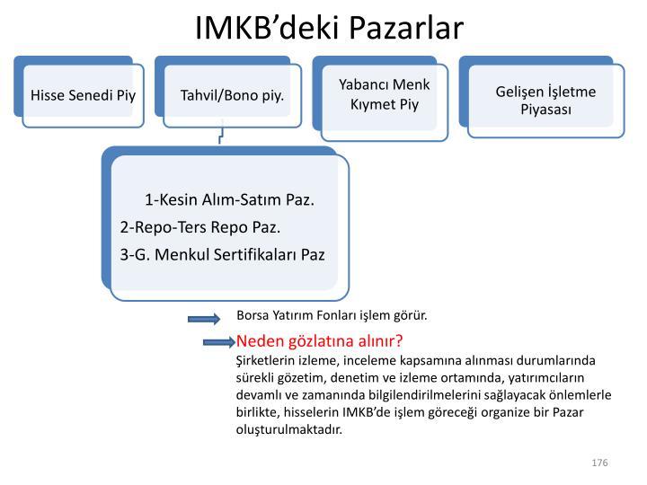 IMKB'deki