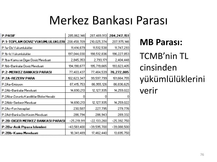 Merkez Bankası Parası