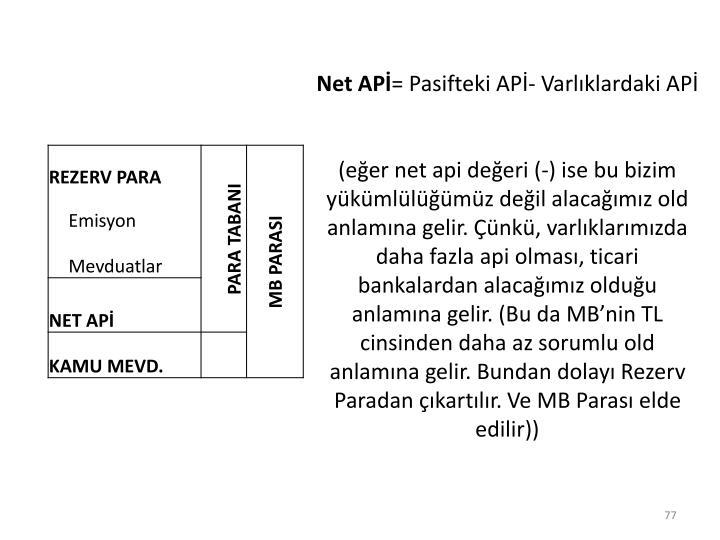 Net APİ