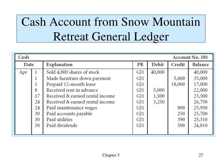 Cash Account from Snow Mountain Retreat General Ledger
