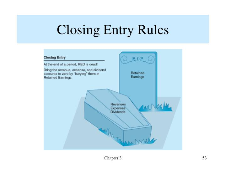 Closing Entry Rules