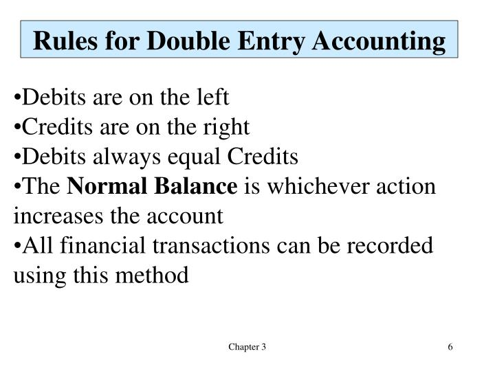 Rules for Double Entry Accounting