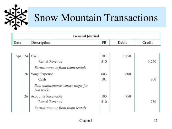 Snow Mountain Transactions