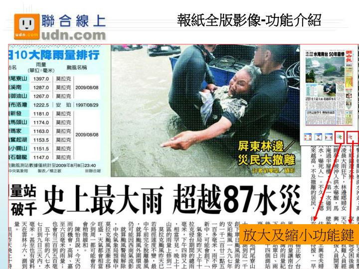 報紙全版影像