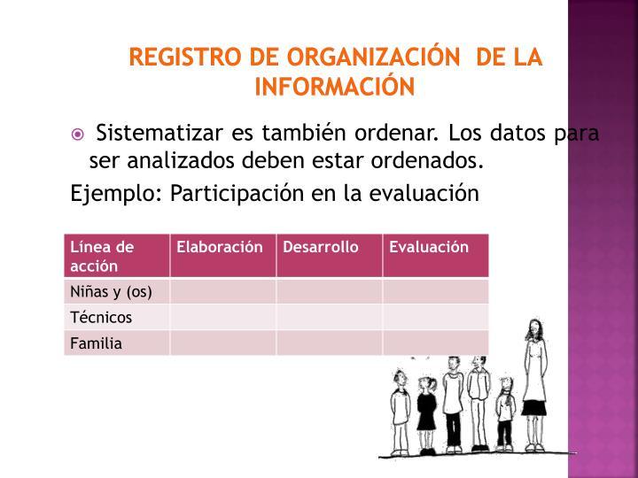 REGISTRO DE ORGANIZACIÓN  DE LA INFORMACIÓN