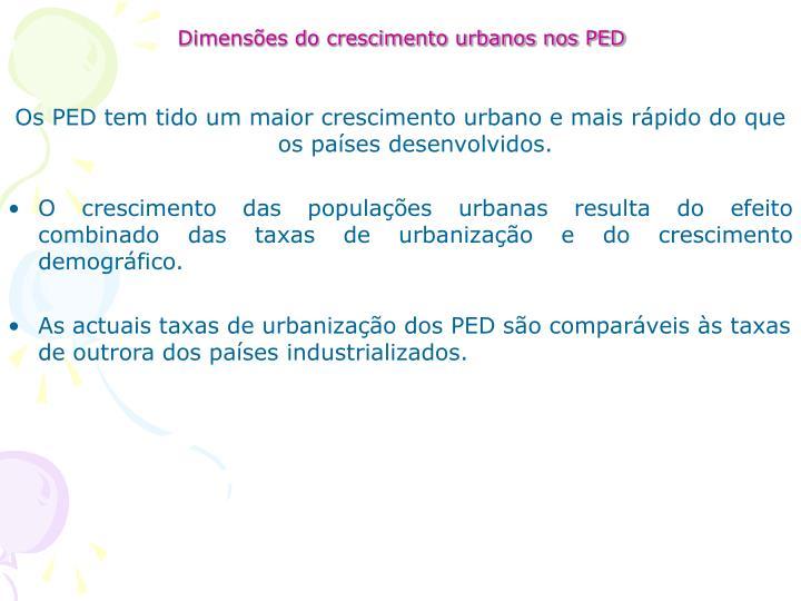 Dimensões do crescimento urbanos nos PED