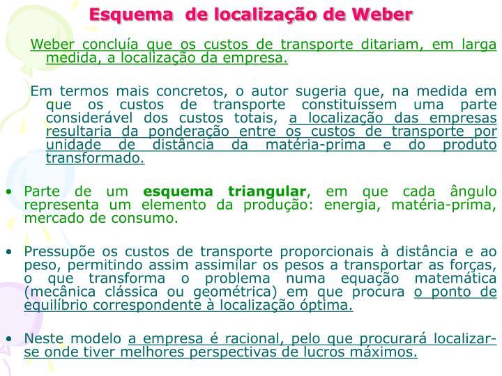 Esquema  de localização de Weber