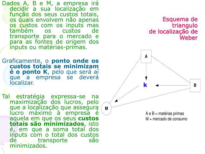 Esquema de triangulo
