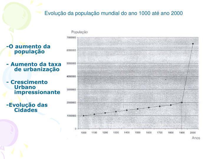 Evolução da população mundial do ano 1000 até ano 2000