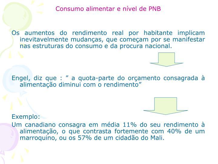 Consumo alimentar e nível de PNB