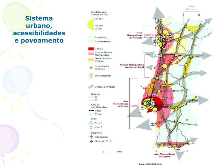 Sistema urbano, acessibilidades e povoamento