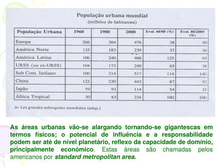 As áreas urbanas vão-se alargando tornando-se gigantescas em termos físicos; o potencial de influência e a responsabilidade podem ser até de nível planetário, reflexo da capacidade de domínio, principalmente económico
