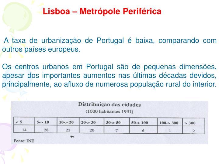 Lisboa – Metrópole Periférica