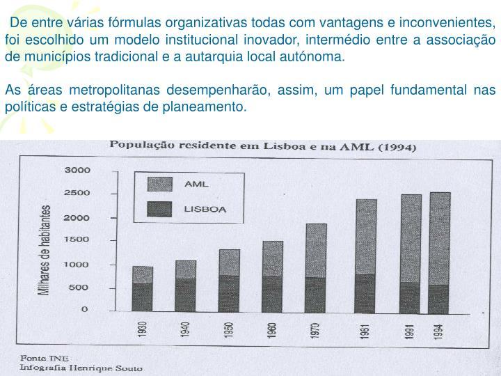 De entre várias fórmulas organizativas todas com vantagens e inconvenientes, foi escolhido um modelo institucional inovador, intermédio entre a associação de municípios tradicional e a autarquia local autónoma.
