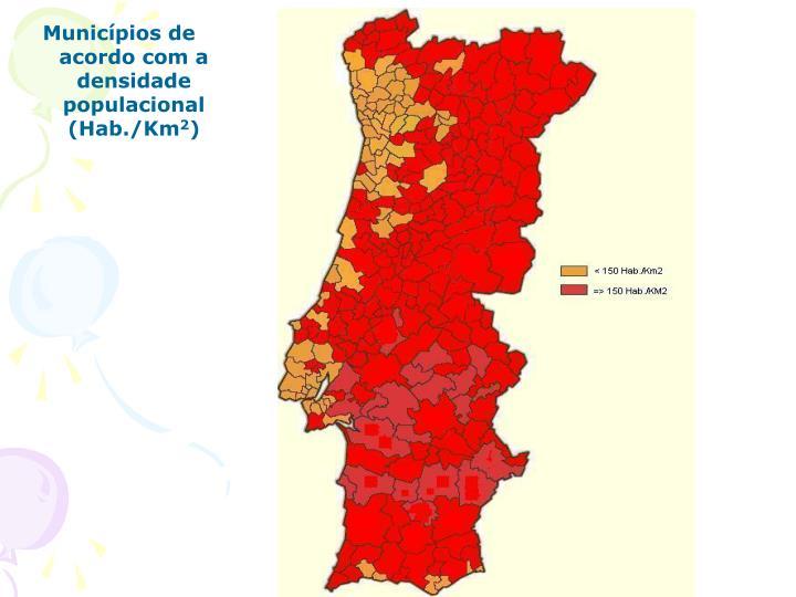 Municípios de acordo com a densidade populacional (Hab./Km