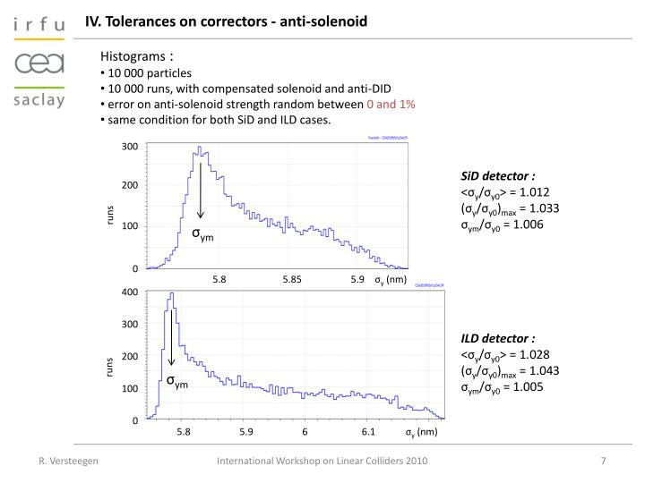 IV. Tolerances on correctors - anti-solenoid