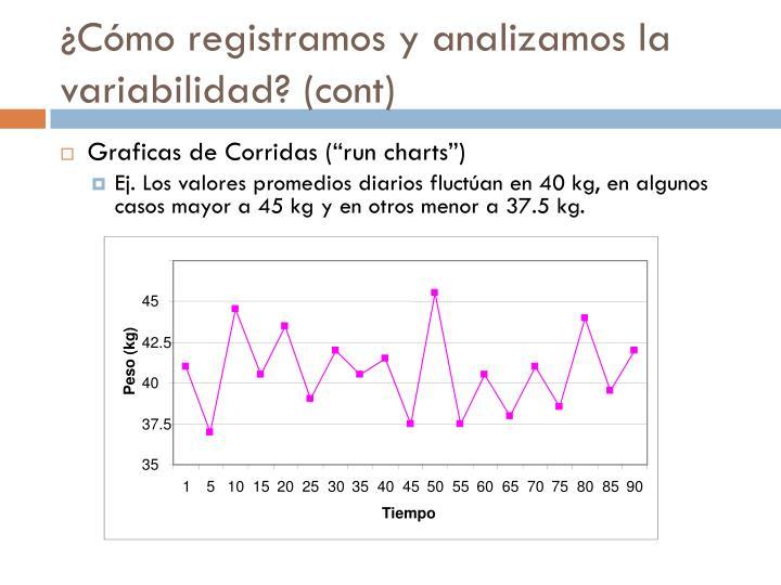¿Cómo registramos y analizamos la variabilidad? (