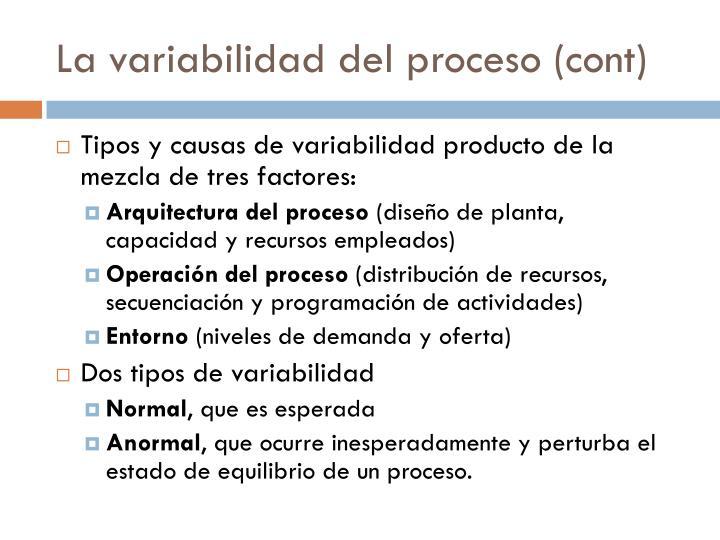 La variabilidad del proceso (cont)