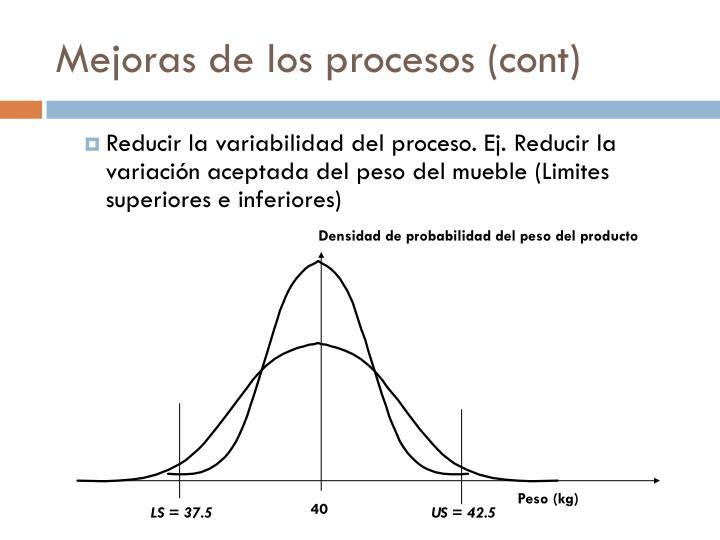 Mejoras de los procesos (cont)