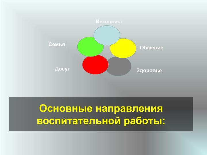 Основные направления воспитательной работы: