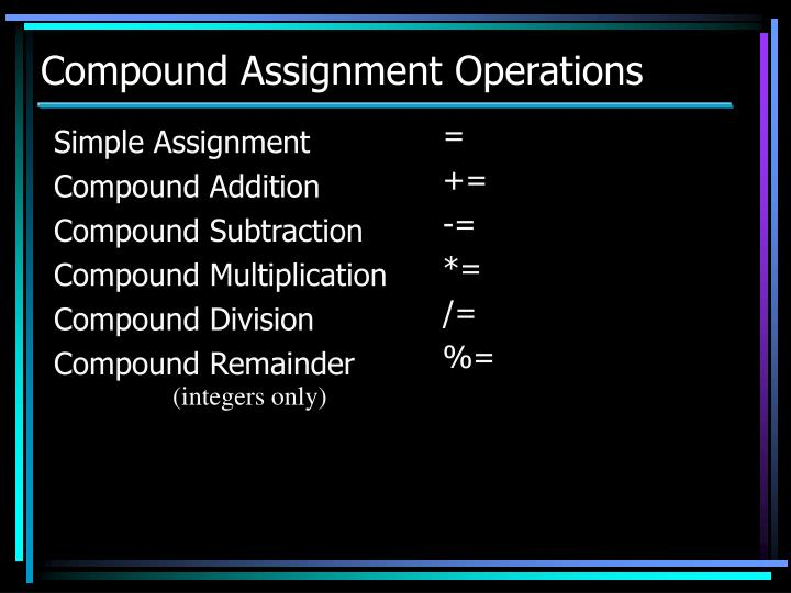 Compound assignment operations