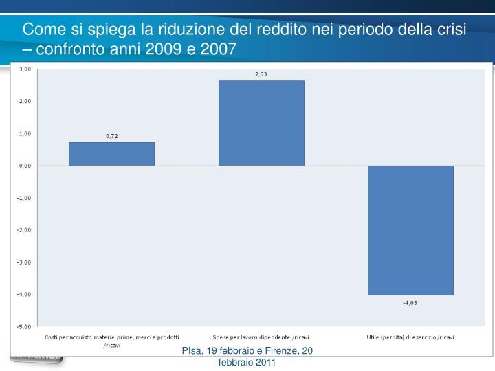 Come si spiega la riduzione del reddito nei periodo della crisi – confronto anni 2009 e 2007