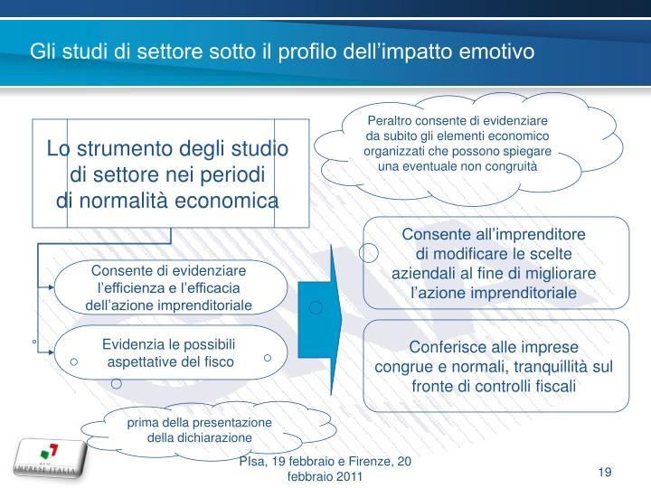 Gli studi di settore sotto il profilo dell'impatto emotivo