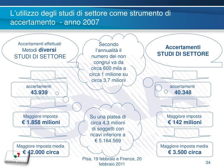 L'utilizzo degli studi di settore come strumento di accertamento  - anno 2007