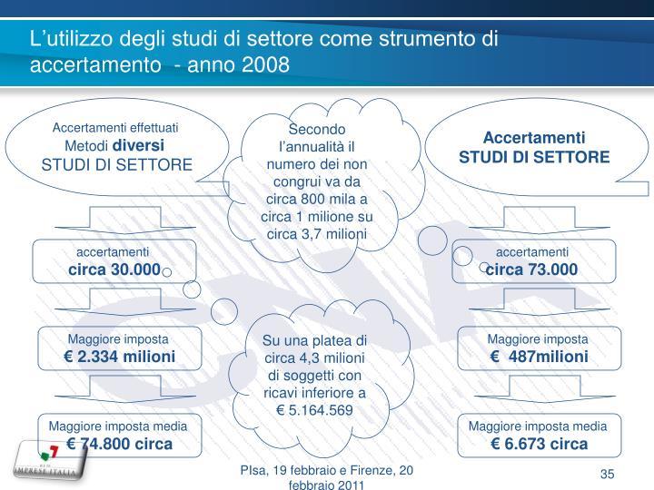L'utilizzo degli studi di settore come strumento di accertamento  - anno 2008