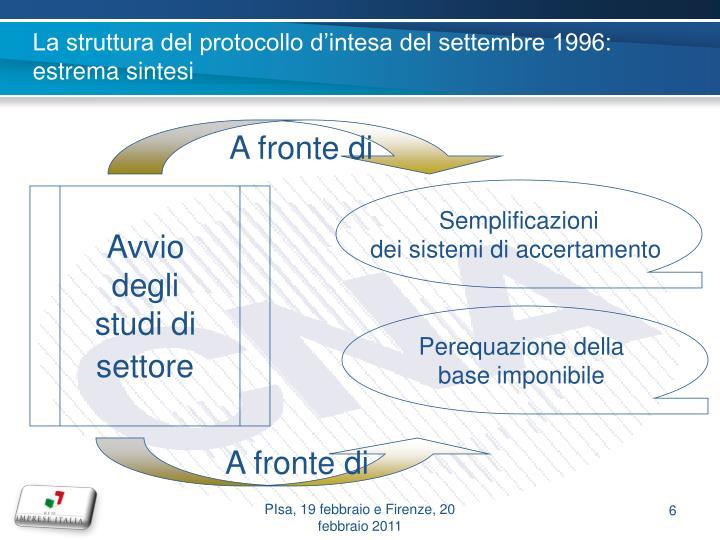 La struttura del protocollo d'intesa del settembre 1996: estrema sintesi
