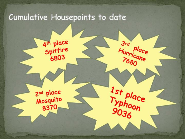 Cumulative Housepoints to date