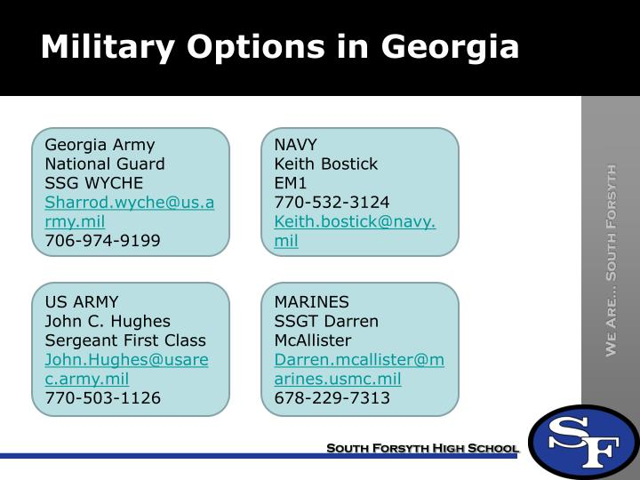 Military Options in Georgia