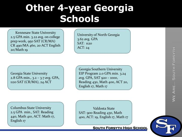 Other 4-year Georgia Schools