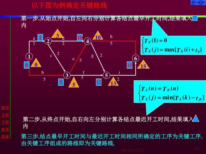 以下图为例确定关键路线
