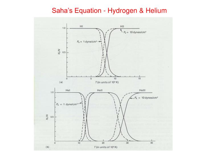 Saha's Equation - Hydrogen & Helium