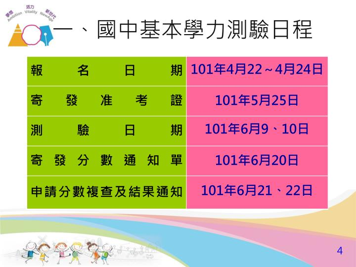 一、國中基本學力測驗日程