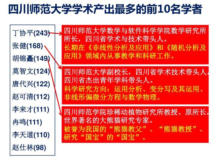 四川师范大学学术产出最多的前