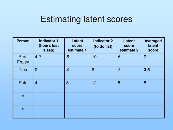 Estimating latent scores