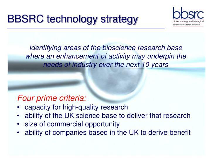 BBSRC technology strategy
